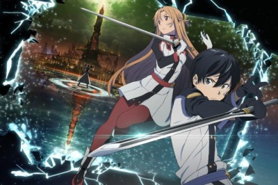 Sword Art Online Ordinal Scale İnceleme